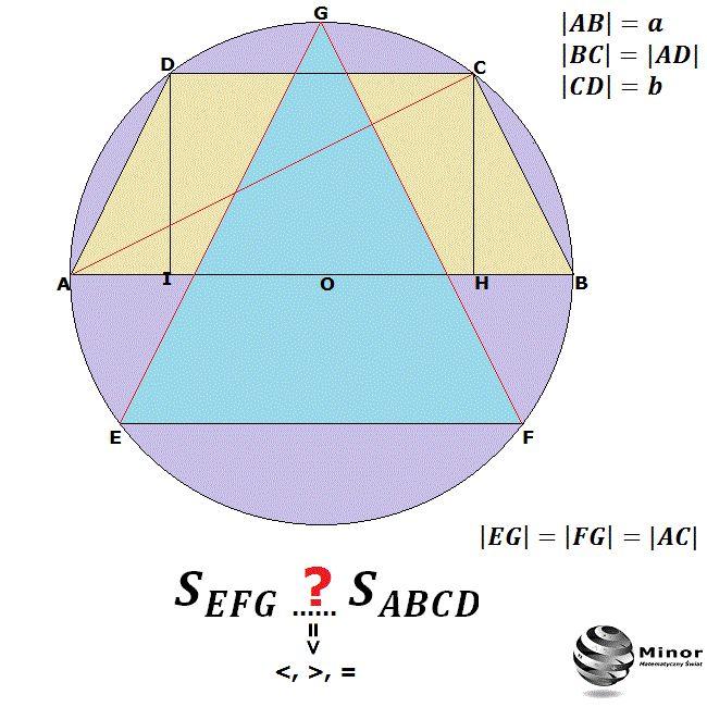 Jaki znak <, >, = należy wstawić pomiędzy polami S tych figur płaskich, albo było prawdą? Wiedząc, że dłuższa podstawa trapezu równoramiennego ABCD jest średnicą okręgu, a ramiona trójkąta równoramiennego EFG są równolegle do ramion trapezu. Przekątna trapezu jest równa ramieniu trójkąta.