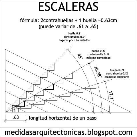 medidas estándar de escaleras o gradas - huella y contrahuella   Estas son las medidas estándar de escaleras o gradas. La fórmula para cal...
