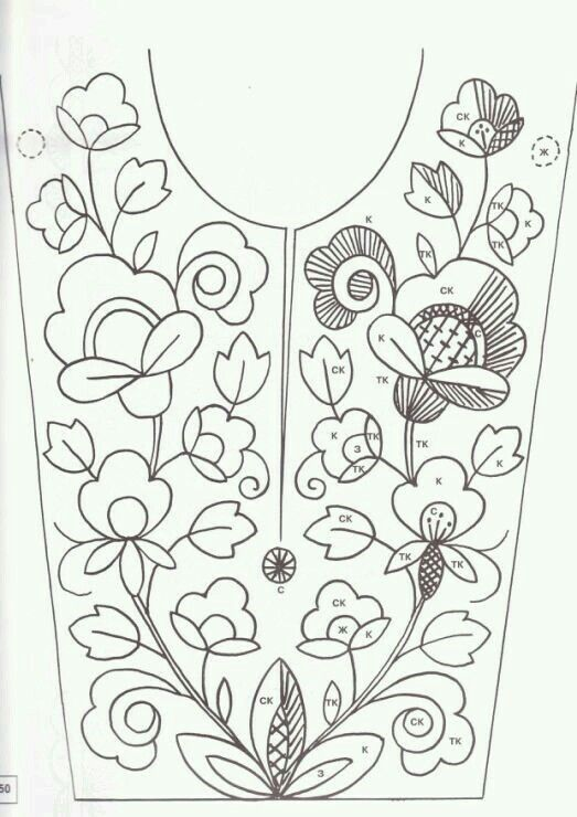 Resultado de imagen para patrones de bordados mexicanos