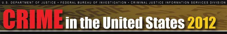 Federal Bureau of InvestigationFBI — Expanded Homicide Data Table 7