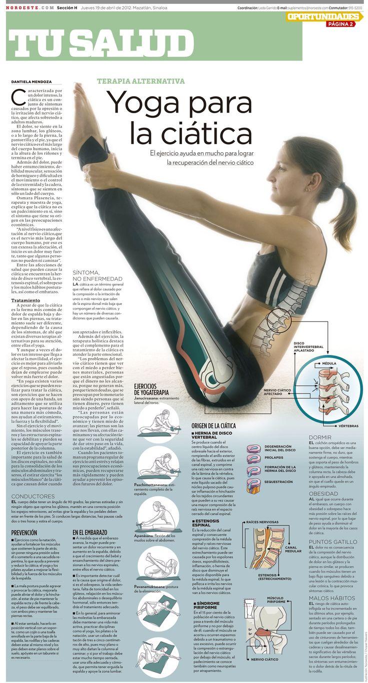 Yoga para la ciatica #infografia