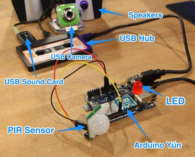 how to connect camera to arduino