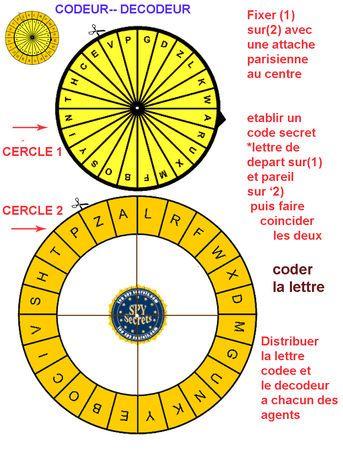 décodeur