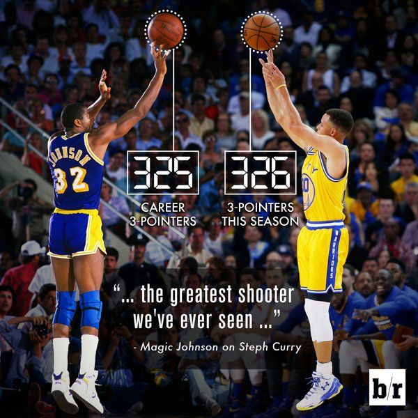 WELL CURRY ACTUALLY HAS 339 Threes Now! #DubNation #WarriorsGround #ChefCurry