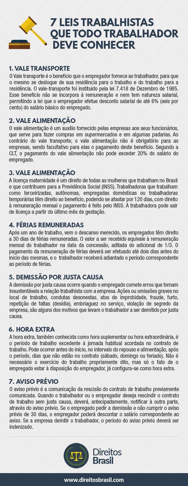 Infográfico Direitos Trabalhistas