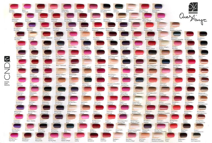 Layering palette