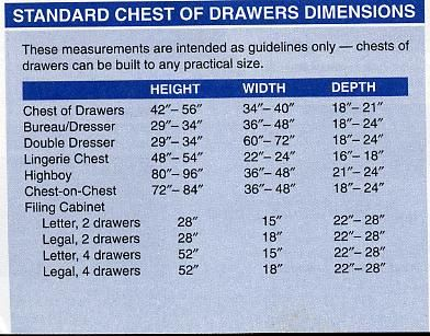 Standard Chest Of Drawers Dimensions Charts Signs And