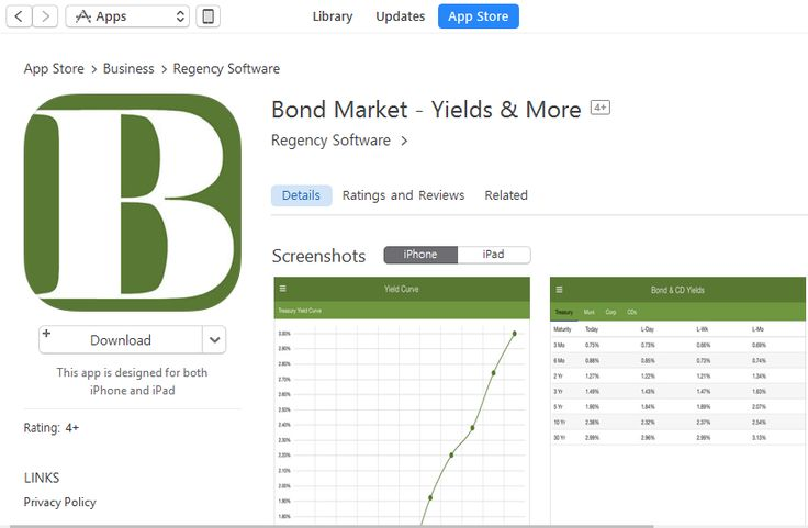 Bond Yield Curve / Bond Rates Mobile App - Stock and Option Trading
