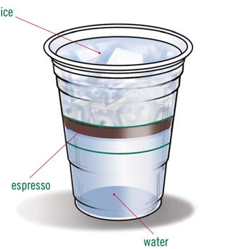 How to make an Iced Caffe Americano - I like mine with a shot of caramel :)