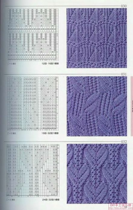 beauty lace and cable knitting patterns spokes. | make handmade, crochet, craft:
