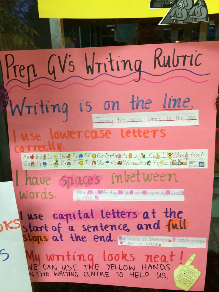 Rubric for students to use when writing.