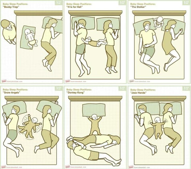 co-sleeping with baby positions image