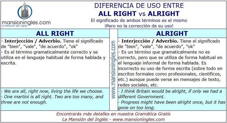 Diferencia de uso entre All Right y Alright