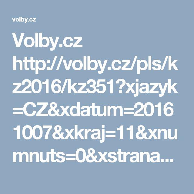 Volby.cz  http://volby.cz/pls/kz2016/kz351?xjazyk=CZ&xdatum=20161007&xkraj=11&xnumnuts=0&xstrana=78