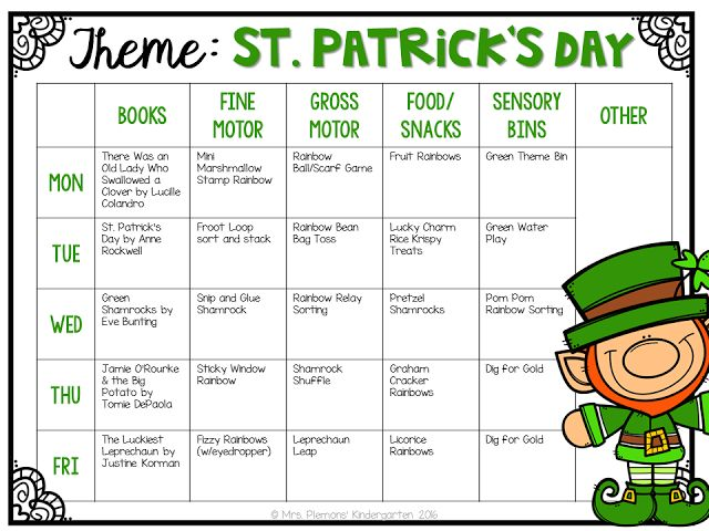 Tons of fun St. Patrck's Day themed activities and ideas perfect for tot school, preschool, or the kindergarten classroom.