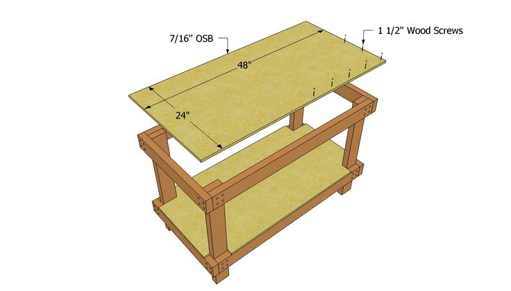 projects building a workbench building workbenches workbench projects
