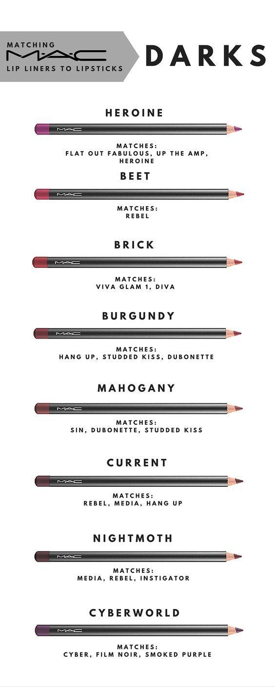 Matching MAC liner with lipsticks. Part 3 - Darks: