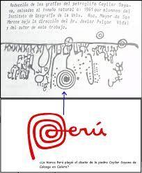Resultado de imagen para DIBUJOS PERU