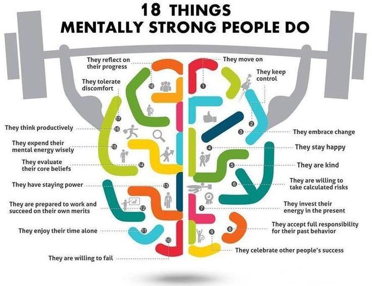 18 cosas que hace la gente fuerte mentalmente