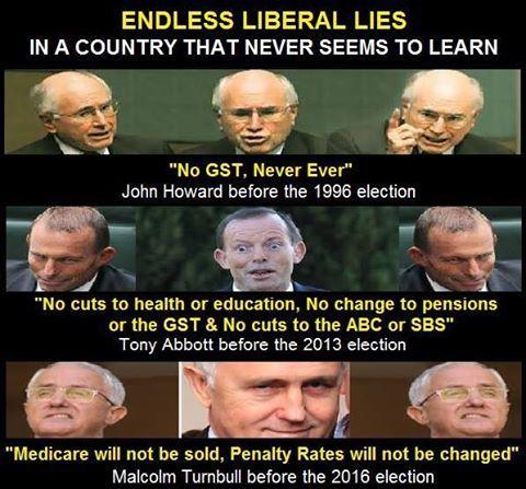 australia - politics