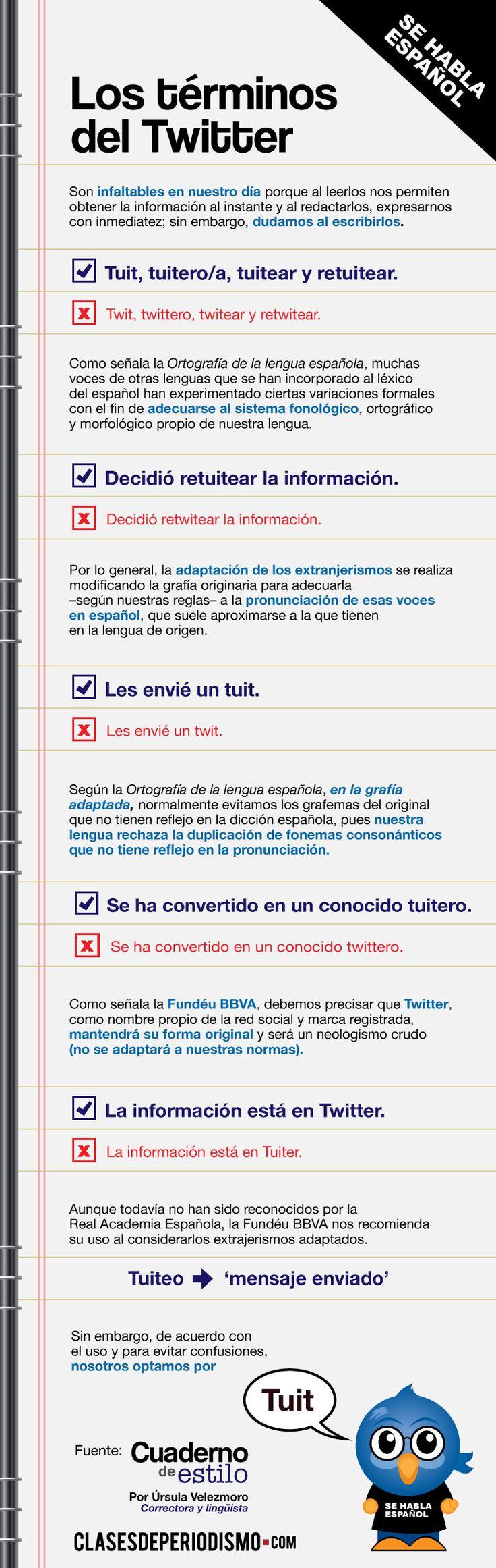 #infografía: Los términos de #Twitter en español (por fin salimos de dudas)