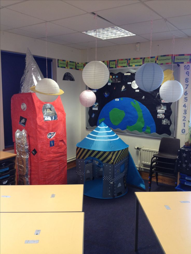 Decorating A Space Themed Classroom ~ Space themed classroom library srp pinterest