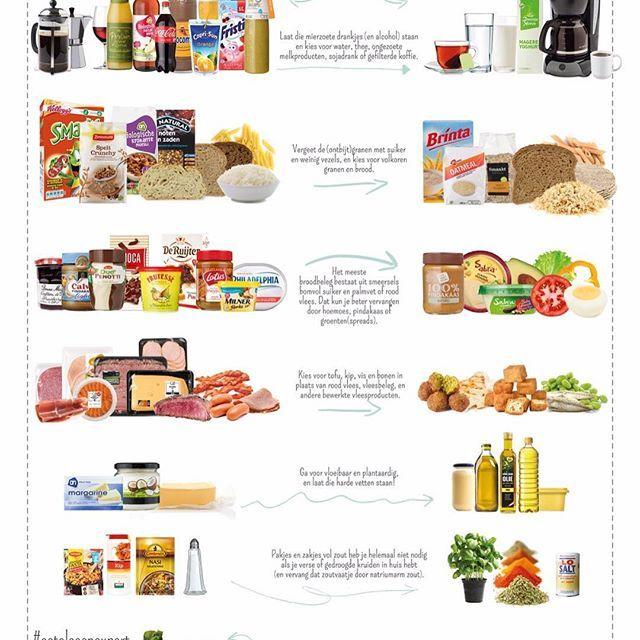 Met @liesbeth_smit maakte ik deze vernieuwde versie van de infographic uit ons boek #eetalseenexpert: wat is een gezonde keuze? We gaan 'm afdrukken als grote poster voor in onze Eet als een Expert stand op de Nationale Gezondheidsbeurs in Utrecht. Daarna is ie als poster te bestellen of als scheurblok. Leuk voor in je praktijk? ;-) Mis jij nog iets? Let us know en wellicht voegen we het toe!