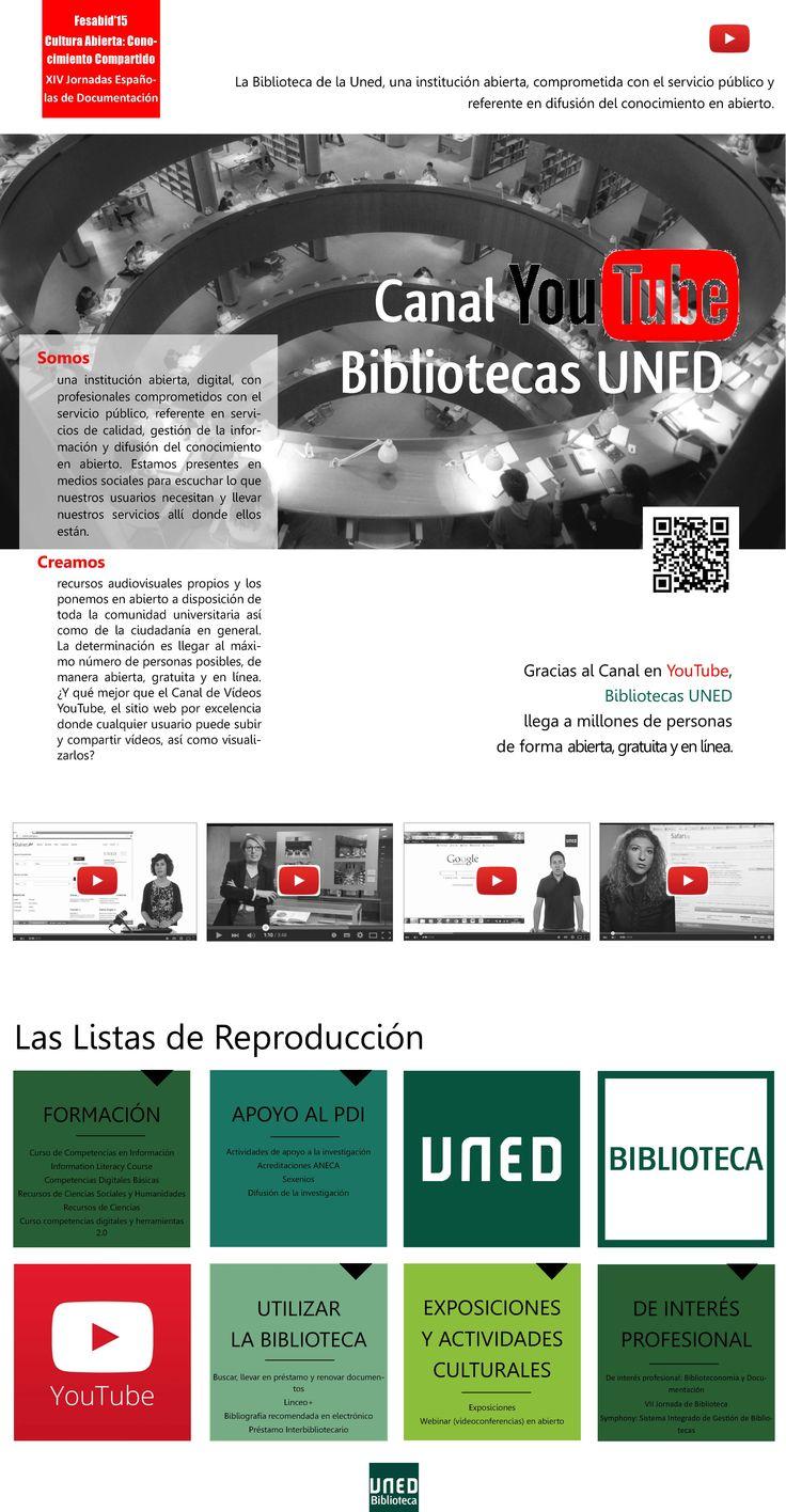 17 best images about carteles de la biblioteca uned on for Biblioteca uned