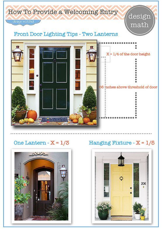 Image Result For Height Of Exterior Light Fixture Curb Appeal
