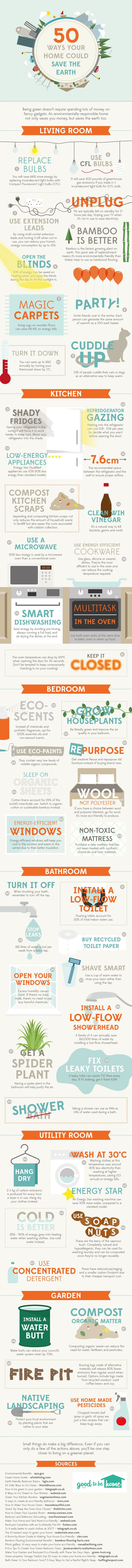 50 ways your Home could save the Earth.  Small things do make a big difference. Even if you can only do a few of the actions above, you 'll be one step closer to living on greener planet.