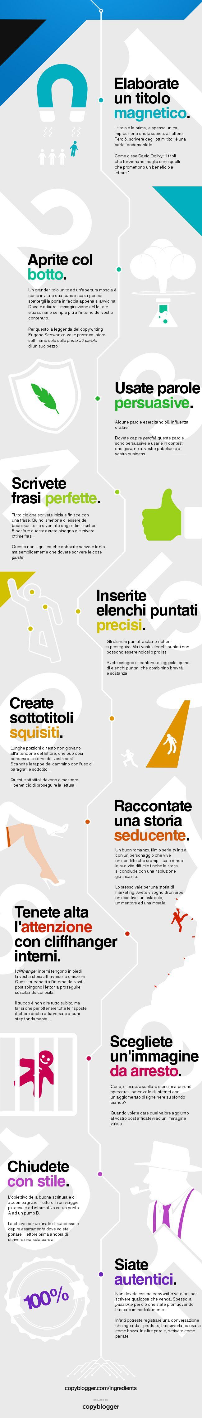 Ci mancava l'#infografica Blog for dummies! Come scrivere un buon articolo sul vostro blog in 11 mosse.