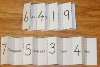 Teaching Maths with Meaning Understanding Place Value Take 2!