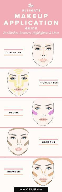 The 10 Makeup Commandments You Should Follow Every Day Makeup application Makeup applicat ion.