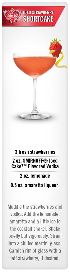 Smirnoff Iced Strawberry Shortcake drink recipe with Smirnoff Iced Cake Flavored Vodka, fresh strawberries, lemonade and amaretto liqueur. ♥✤