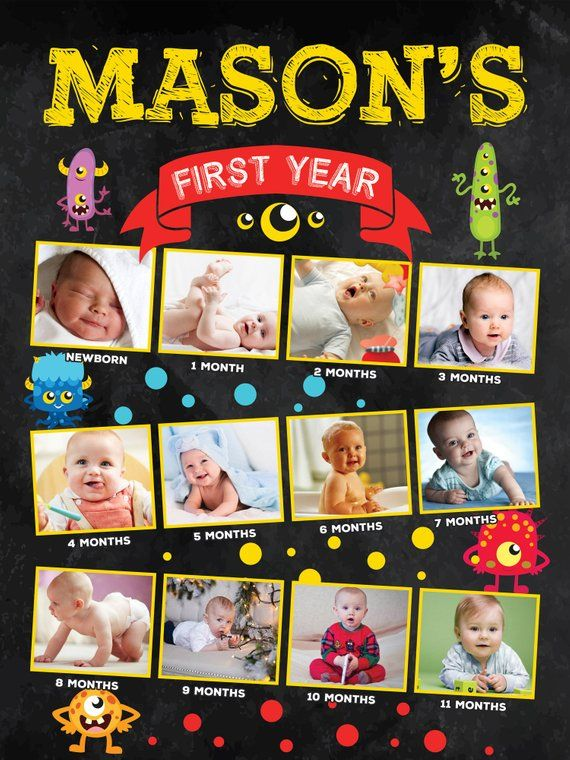 Monster First 12 Months Collage 1st Birthday Photo Poster Etsy Birthday Photo Collage 1st Birthday Photos Little Monster Birthday