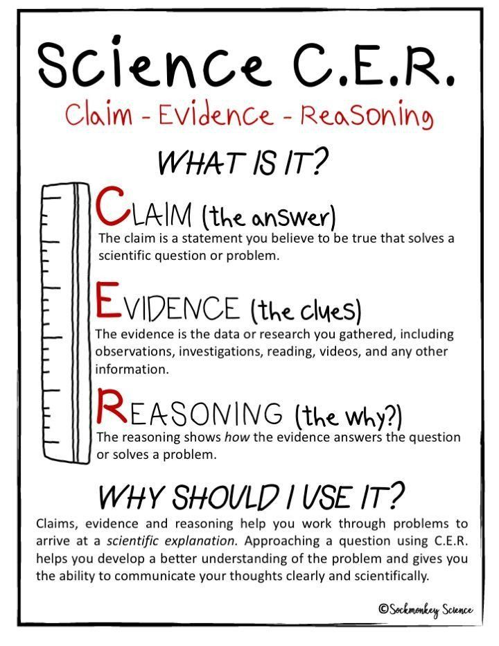 Pin On Science