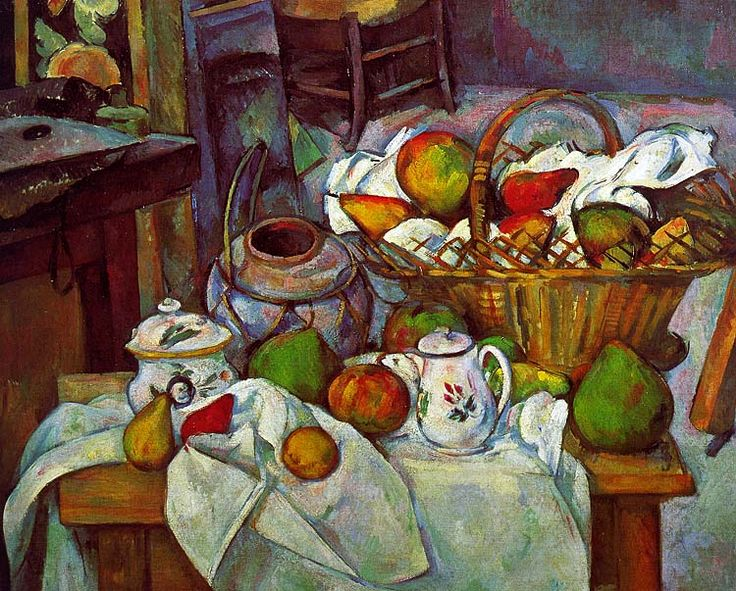 Vessels, Basket and Fruit    (The Kitchen Table) 1888-90  Musee d'Orsay, Paris  Cezanne