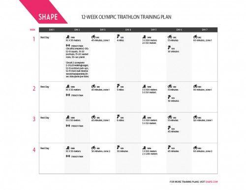 12-Week Olympic Triathlon Training Plan for Beginners - Shape Magazine