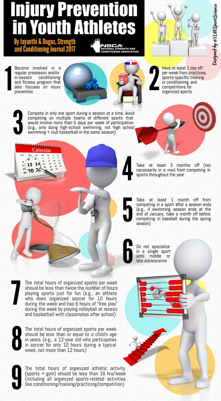 Injury Prevention in Youth Athletes a Summary in 9 Key