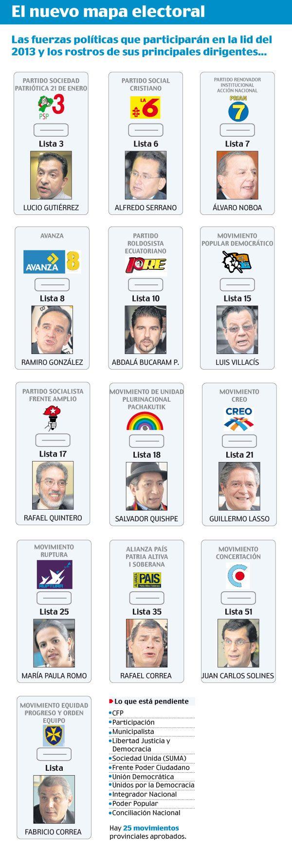 El nuevo mapa electoral en #Ecuador via El Comercio