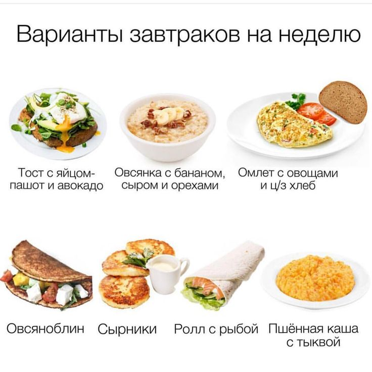 Меню завтраков похудеть