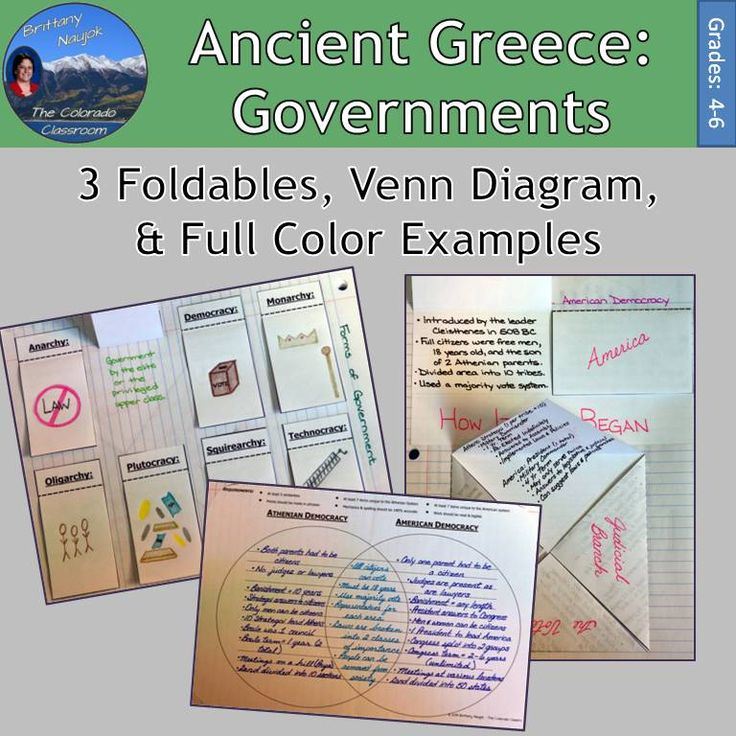 Ancient Greece: Governments Interactive Lesson will have your students working with 3 different foldables, defining different types of government, comparing how democracies started, and more. Answer keys and full color examples are also included to help you along the way.