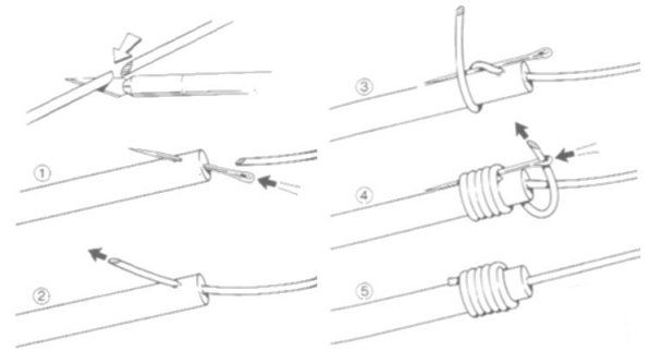Dipteria31 - Bien débuter la peche à la mouche : Les noeuds de peche