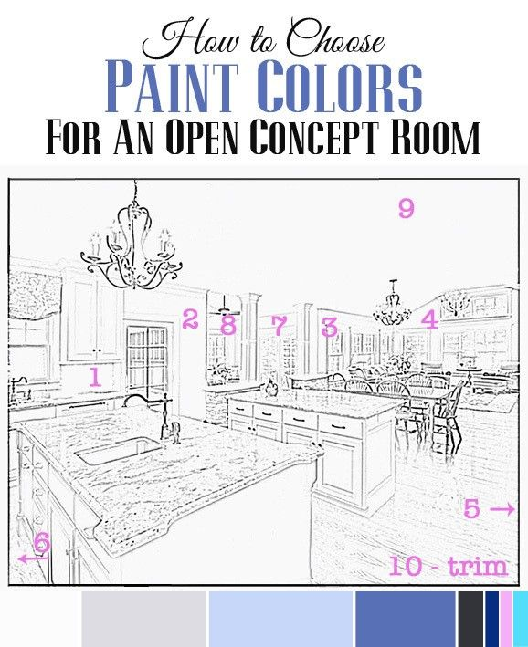 how to paint an open concept space more than one color home rh pinterest com