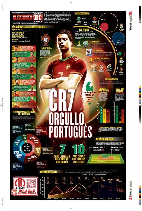 r sanchez portugal