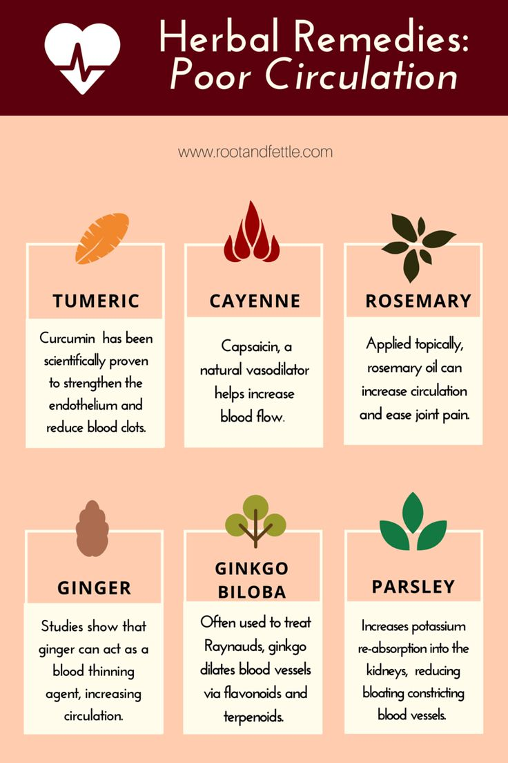 herbal remedies for poor circulation infographic