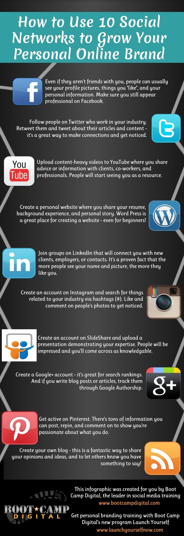 """Launch Yourself: Personal Branding Training's new infographic """"How to Use 10 Social Networks to Grow Your Personal Online Brand"""" covers top social networks like Facebook, Twitter, Pinterest, Slideshare and Wordpress. #SEOPluz"""