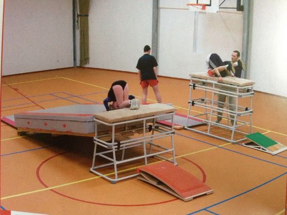 trapezium en gymlessen - Google zoeken