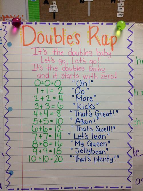 Doubles Rap- Addition fun! You can watch the video on YouTube Doubles Baby 2nd grade rap