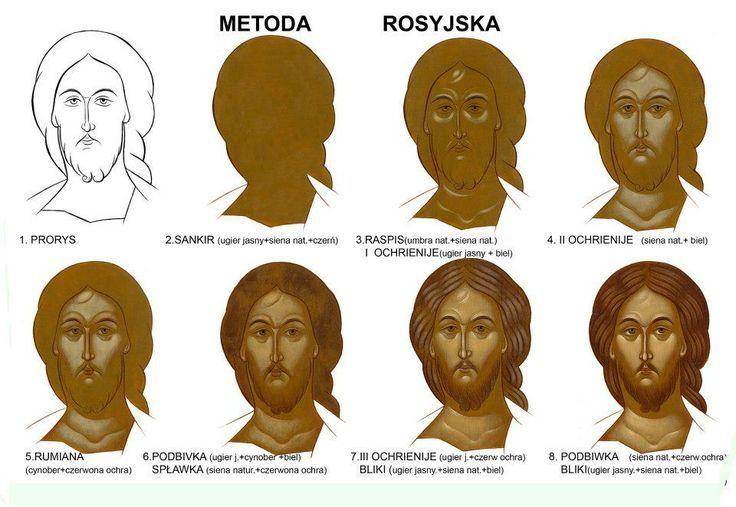 Cristo Pantocratore - sequenza schiarimenti del volto